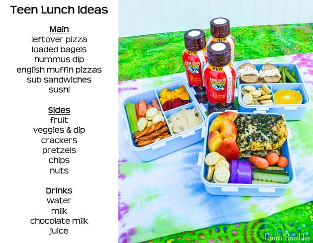 How to Pack Lunch for Hungry Teens Food List